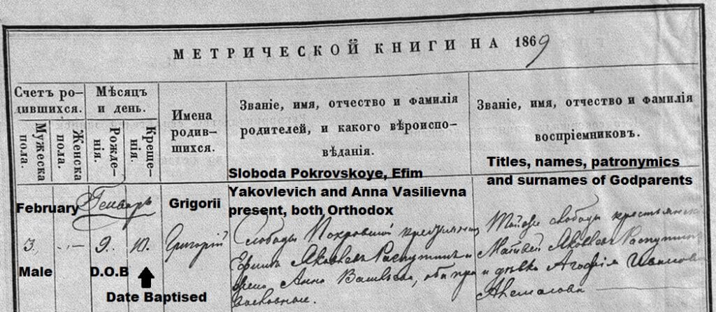 2. Chapter 1 - Document 1 - BIRTH DATE - with translation text