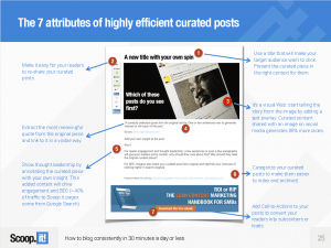 How to Effectively Curate Other People's Articles